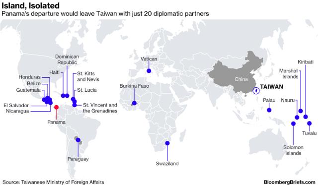 Aliados de Taiwán