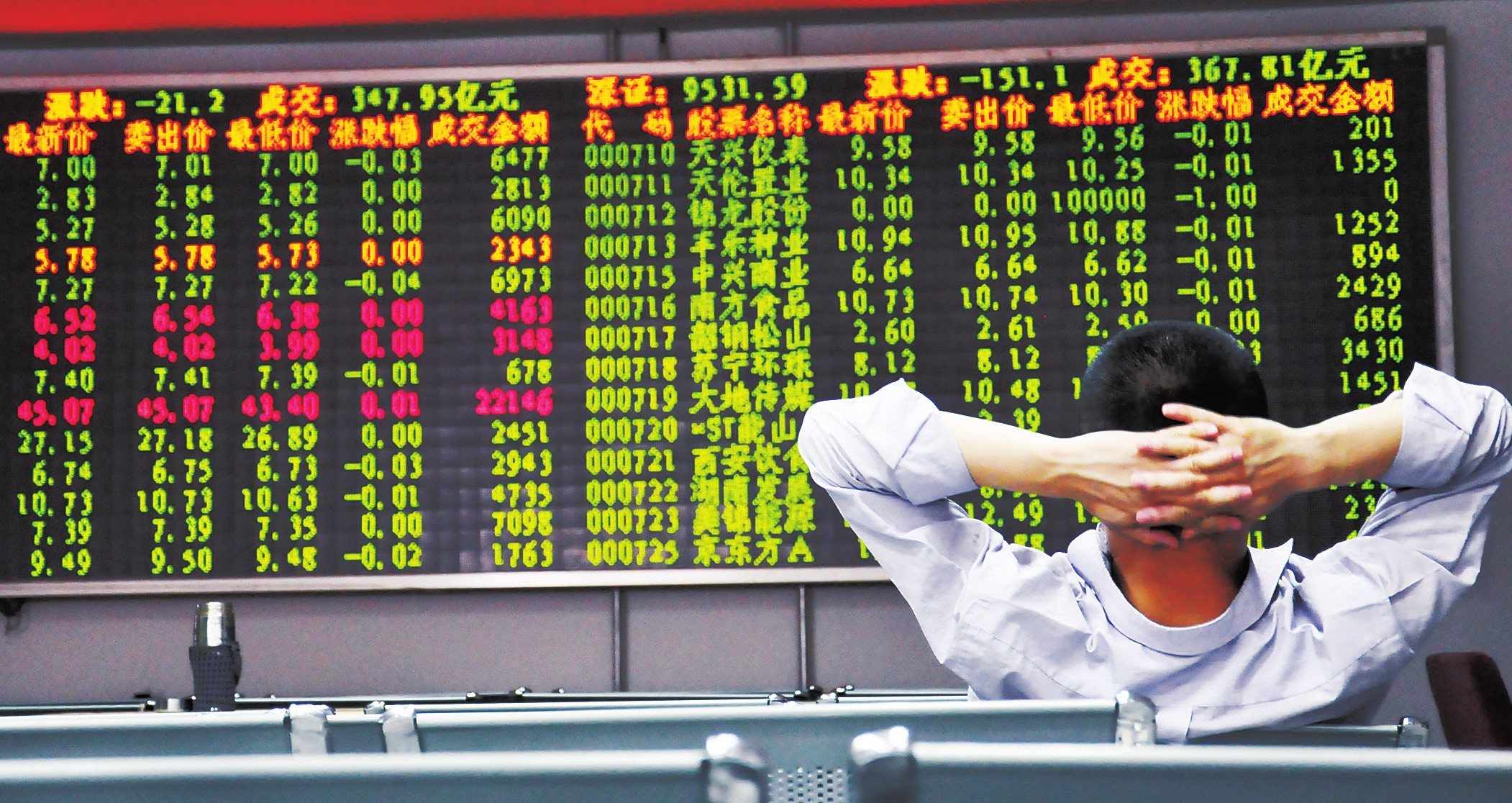 Bolsa de valores Shenzhen-Shanghai